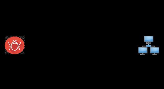 graphserver