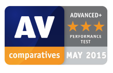 Avast got the highest rating for Performance from AV-Comparatives