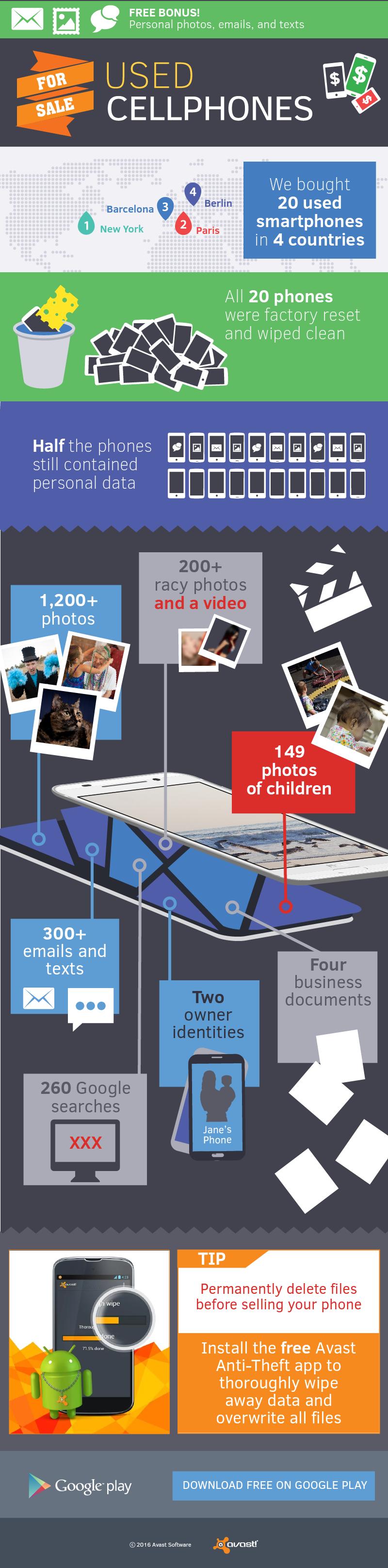 infograph_used_smartphone_pk_v3