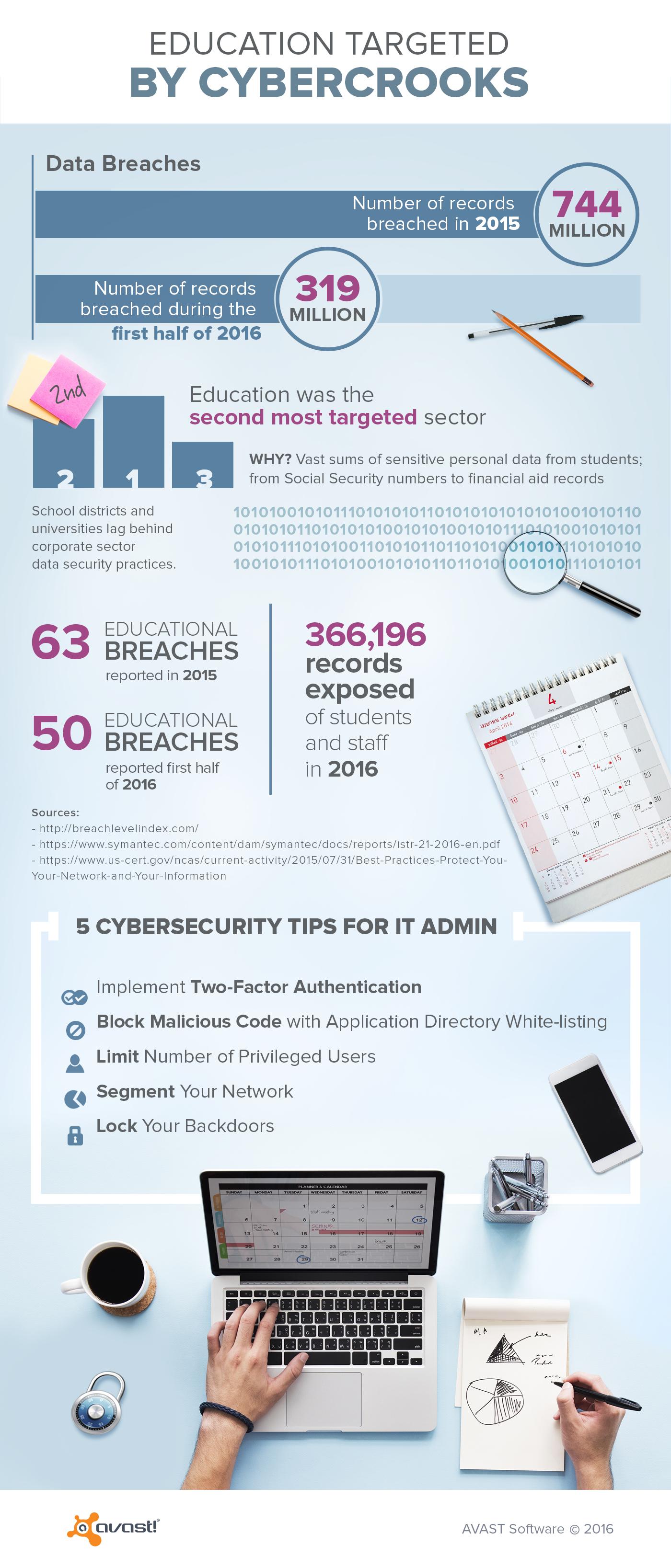 EN_SMB_backtoschool_infographic.png