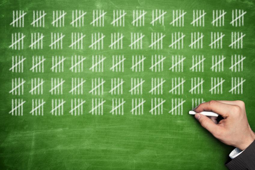 100 days in Marketing at Avira