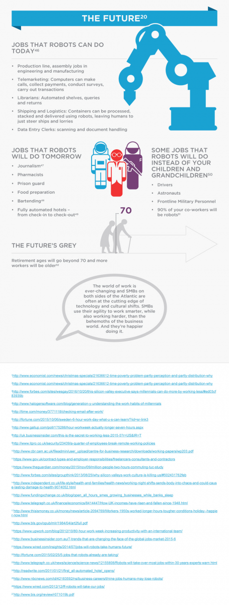 /var/www/now.avg.com/18.47.0/wp content/uploads/2016/12/avg infographic 5 2